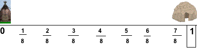 Example of mathematics resource showing fractions
