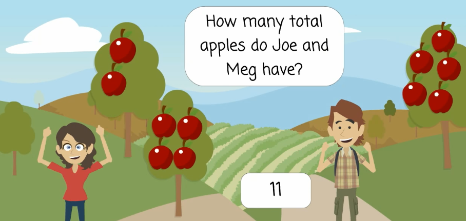 How many apples do Meg and Joe have
