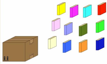 Problem-solving strategy : Build a model